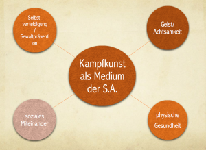 Fachhochschule Münster Soziale Arbeit